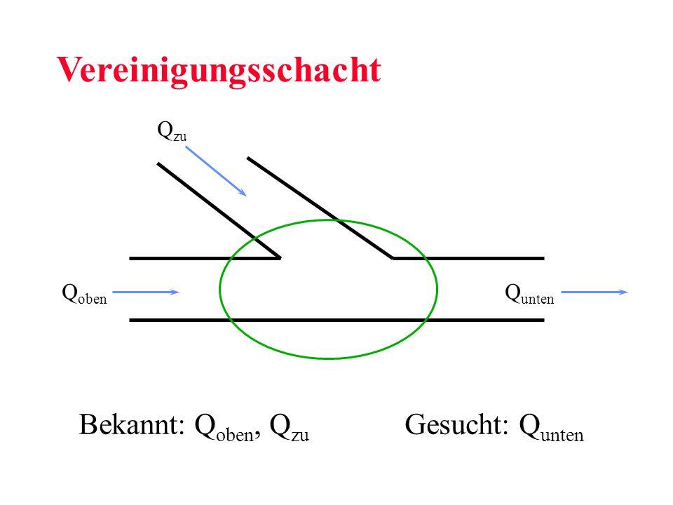 Vereinigungsschacht Bekannt: Qoben, Qzu Gesucht: Qunten Qzu Qoben