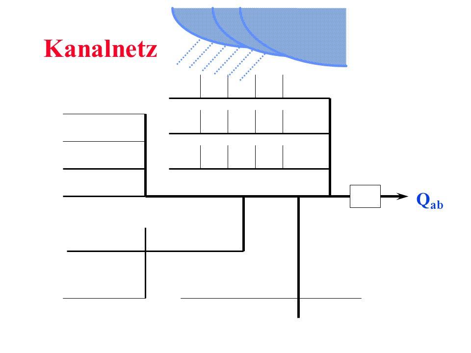 Kanalnetz Qab Kanalnetz: