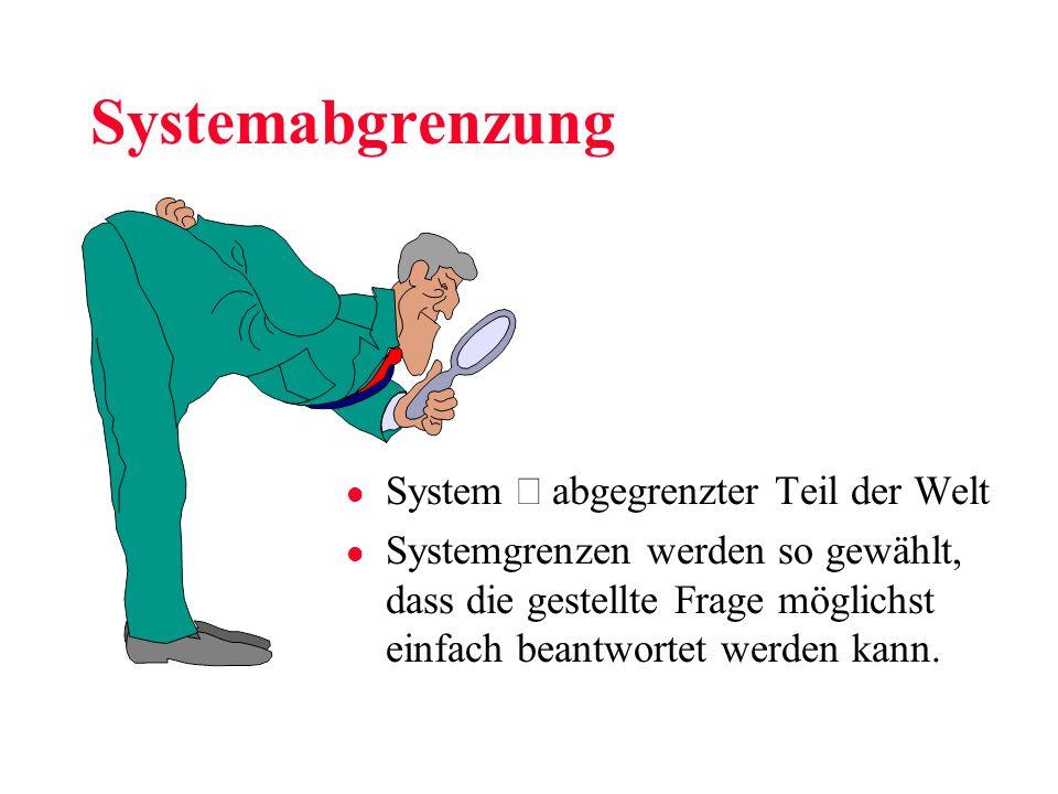 Systemabgrenzung System º abgegrenzter Teil der Welt
