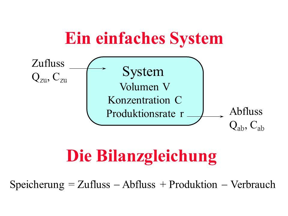 Ein einfaches System Die Bilanzgleichung