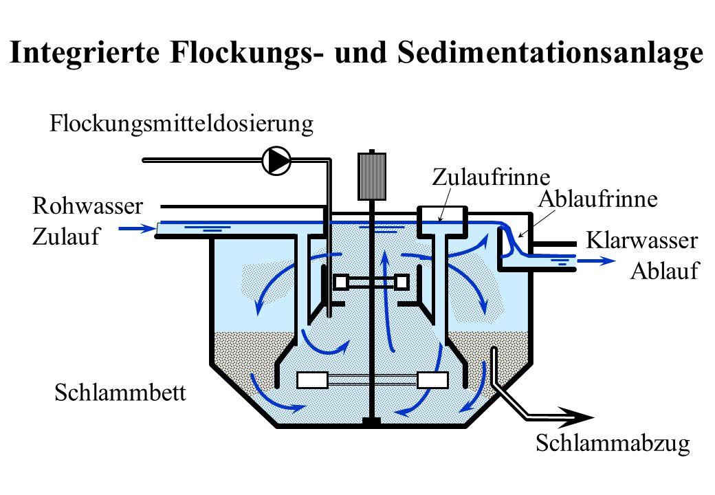 Integrierte Flockungs- und Sedimentationsanlage