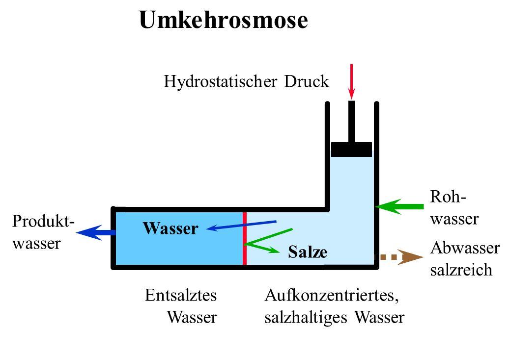 Umkehrosmose Hydrostatischer Druck Produkt- wasser Aufkonzentriertes,