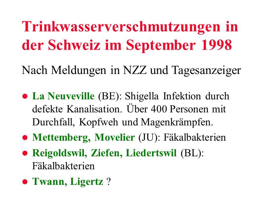 Trinkwasserverschmutzungen in der Schweiz im September 1998