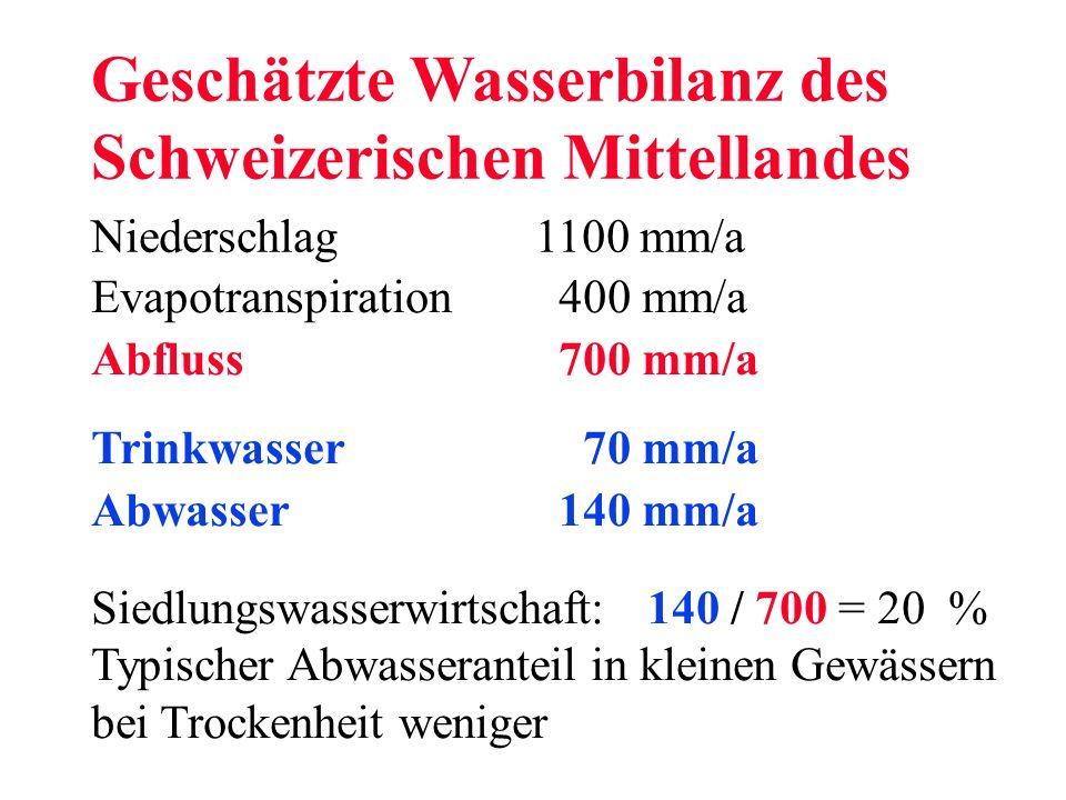 Geschätzte Wasserbilanz des Schweizerischen Mittellandes