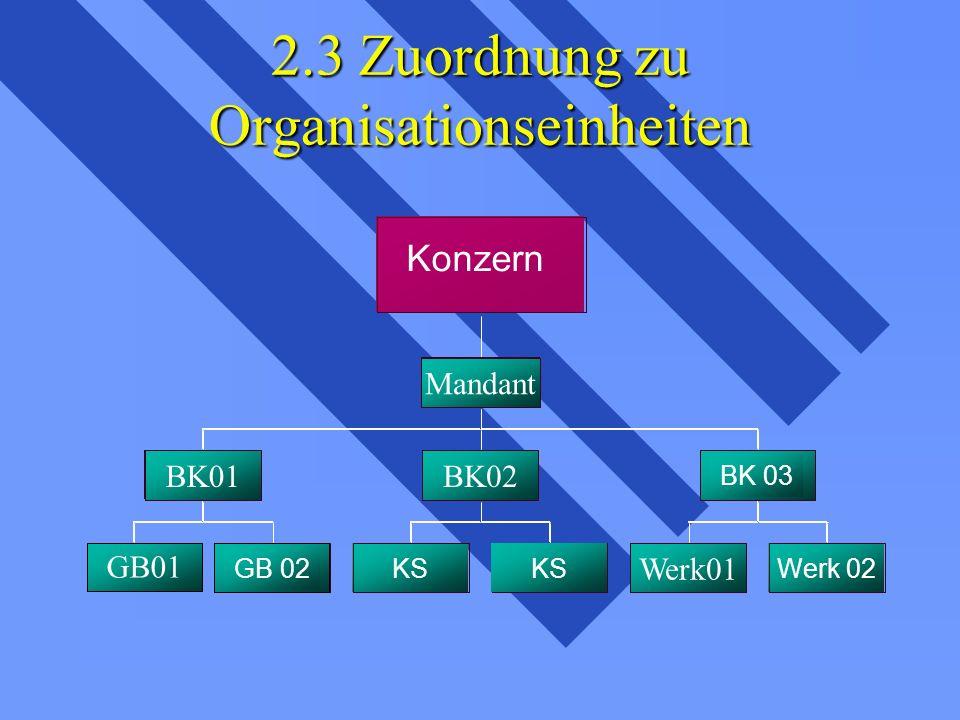 2.3 Zuordnung zu Organisationseinheiten