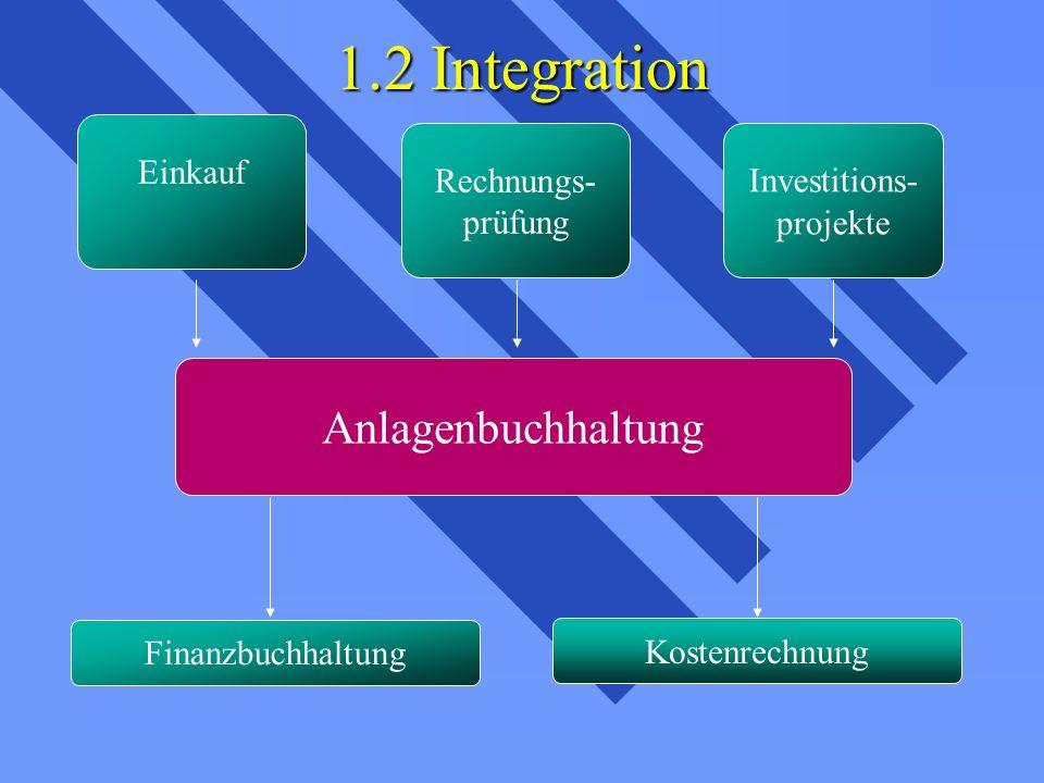 1.2 Integration Anlagenbuchhaltung Einkauf Rechnungs- prüfung