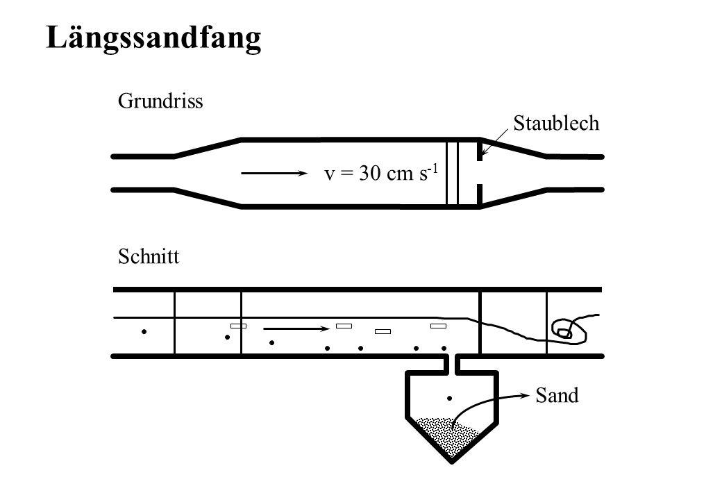 Längssandfang Grundriss Staublech v = 30 cm s-1 Schnitt Sand