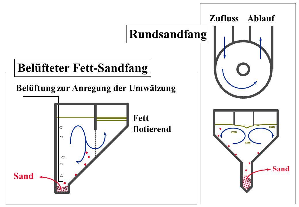 Belüfteter Fett-Sandfang