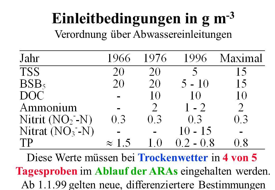 Einleitbedingungen in g m-3 Verordnung über Abwassereinleitungen