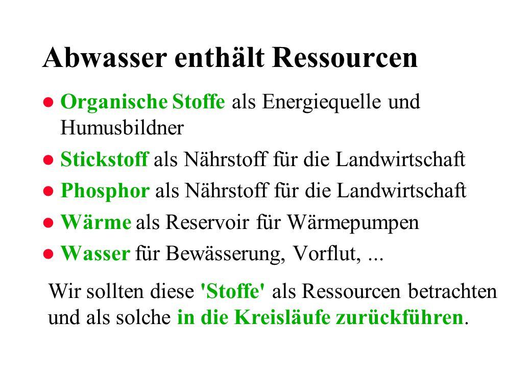 Abwasser enthält Ressourcen