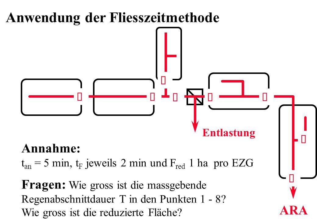 Anwendung der Fliesszeitmethode