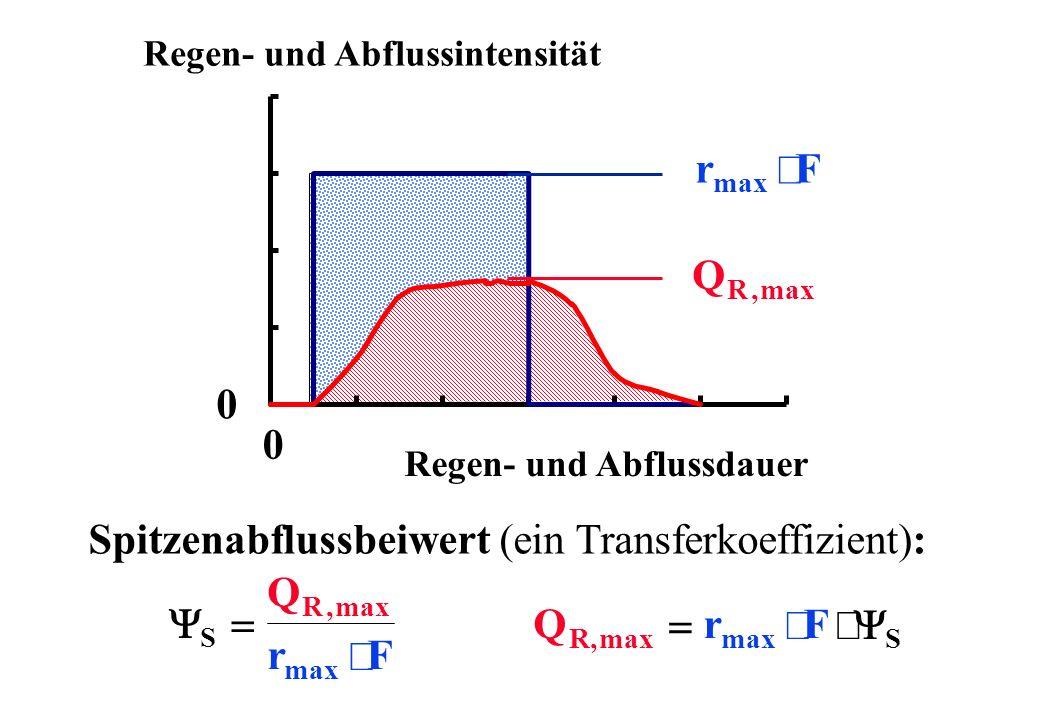 Spitzenabflussbeiwert (ein Transferkoeffizient): Q Y = Y = × r F Q r ×