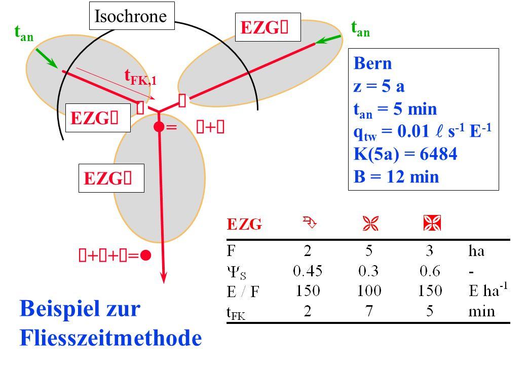 Beispiel zur Fliesszeitmethode Isochrone EZGË tan tan