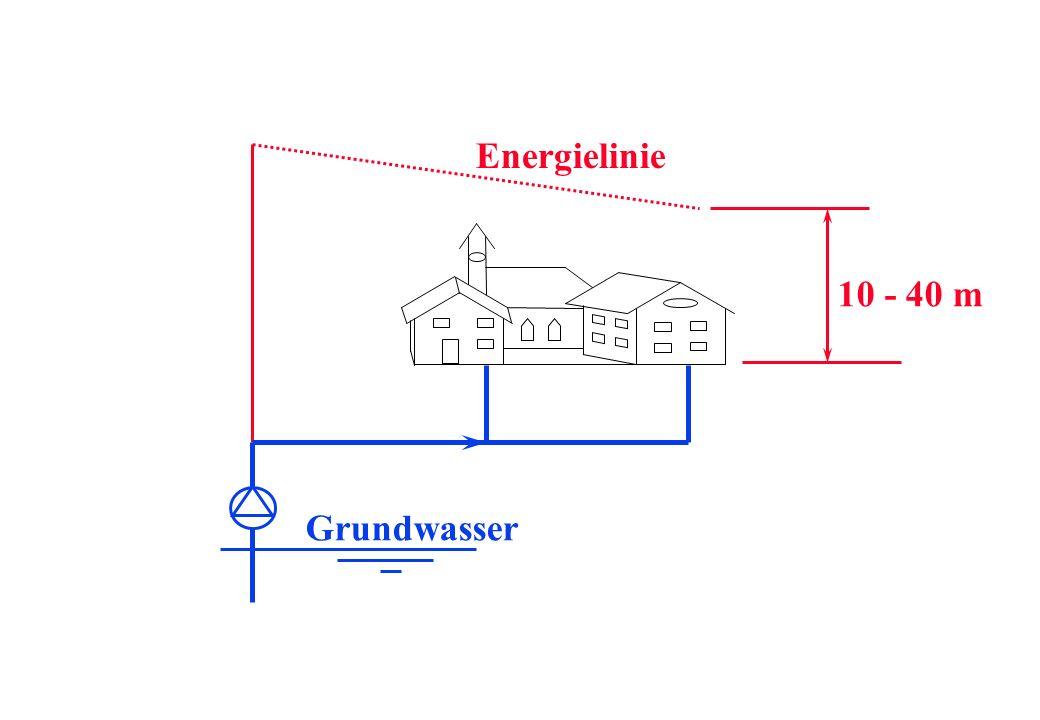 Energielinie 10 - 40 m Grundwasser
