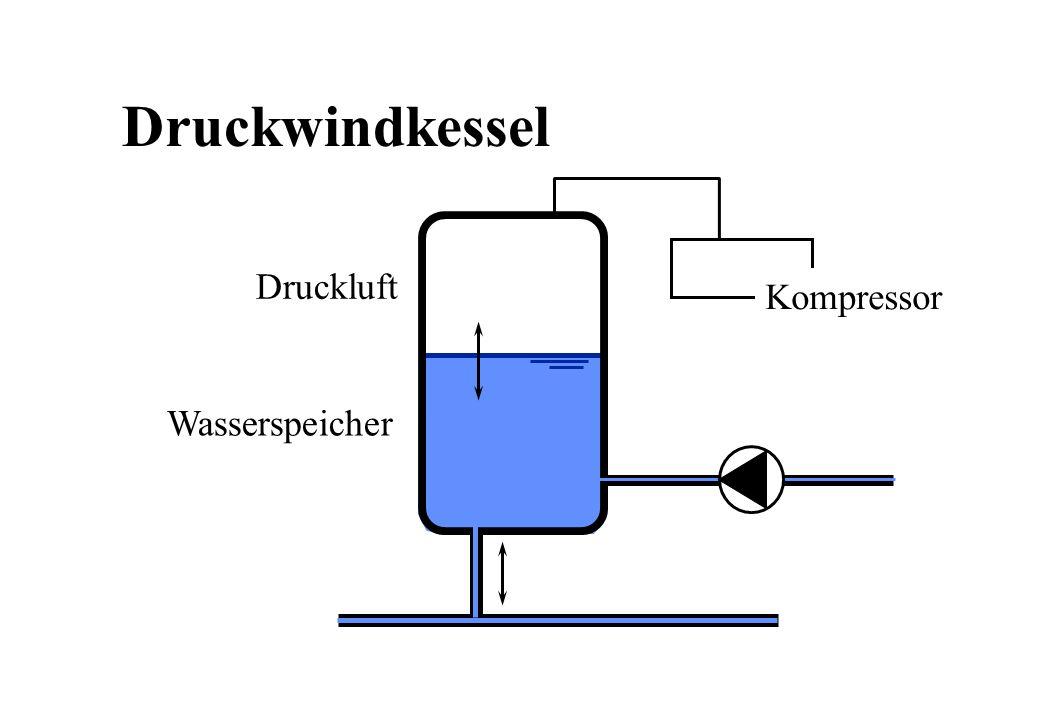 Druckwindkessel Druckluft Kompressor Wasserspeicher