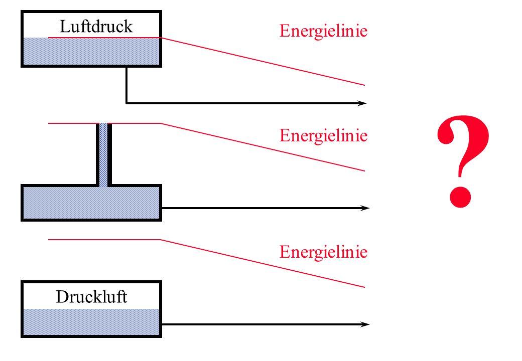 Druckluft Energielinie Luftdruck