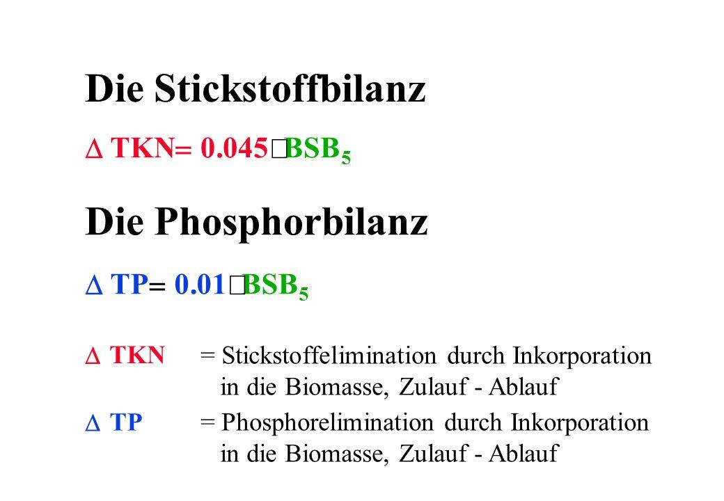 Die Stickstoffbilanz Die Phosphorbilanz D TKN BSB = × 045 . D TP BSB =