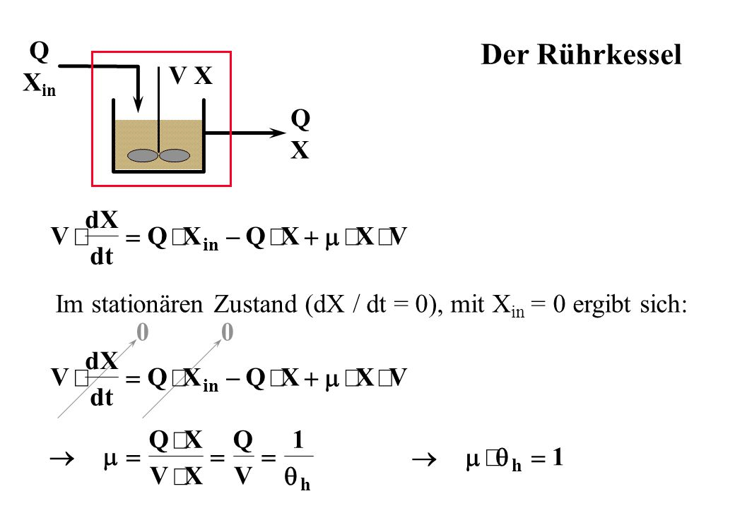 Der Rührkessel Q Xin V X Q X dX V × = Q × X - Q × X + m × X × V dt