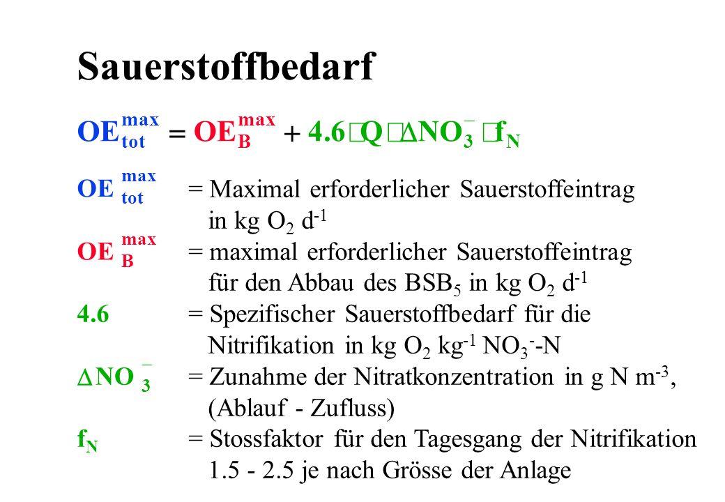 Sauerstoffbedarf OE OE NO D = + 4 . 6 × Q × f ×