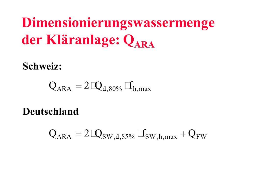 Dimensionierungswassermenge der Kläranlage: QARA