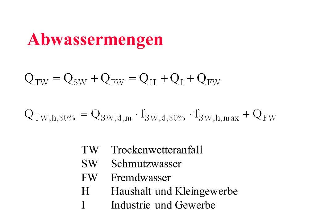 Abwassermengen TW Trockenwetteranfall SW Schmutzwasser FW Fremdwasser