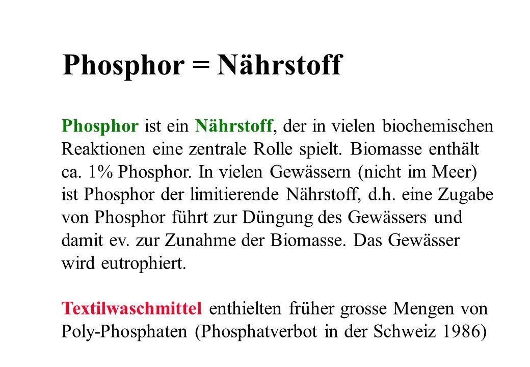 Phosphor = Nährstoff Phosphor ist ein Nährstoff, der in vielen biochemischen. Reaktionen eine zentrale Rolle spielt. Biomasse enthält.