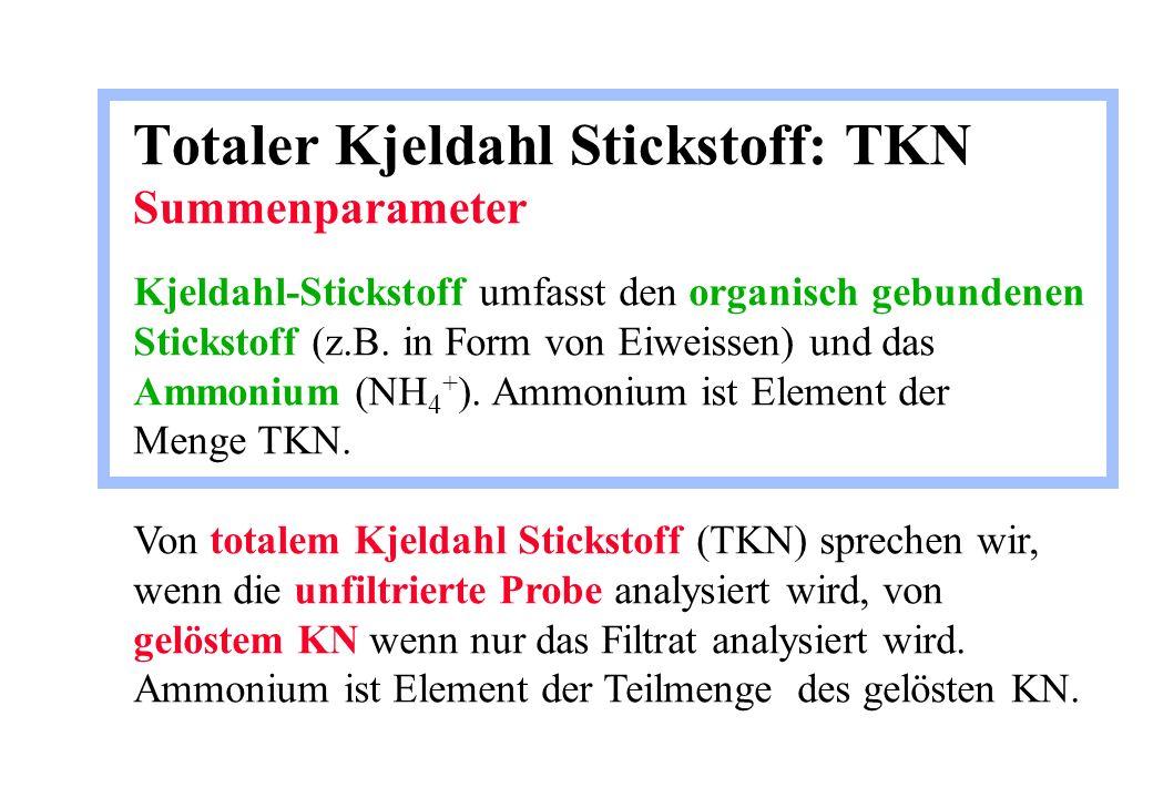 Totaler Kjeldahl Stickstoff: TKN Summenparameter