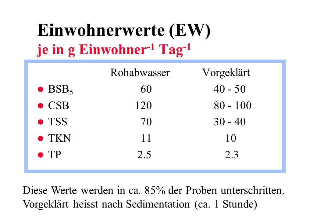 Einwohnerwerte (EW) je in g Einwohner-1 Tag-1