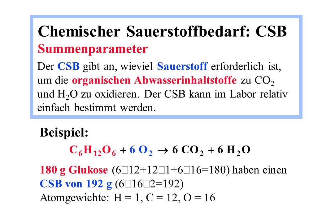 Chemischer Sauerstoffbedarf: CSB Summenparameter