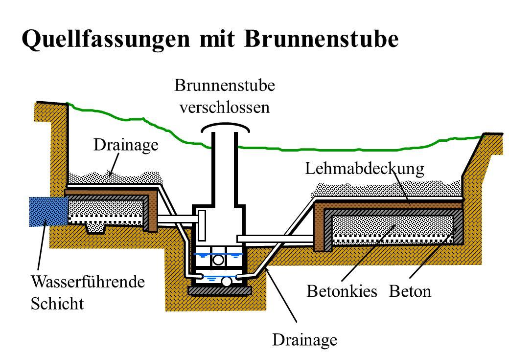 Quellfassungen mit Brunnenstube