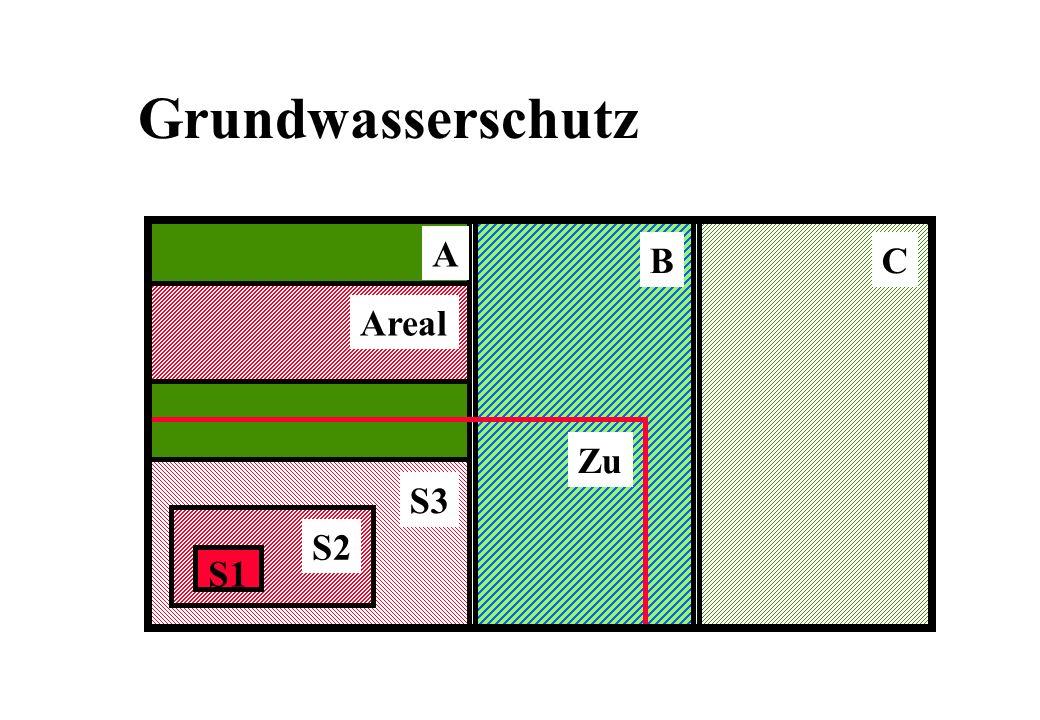 Grundwasserschutz A B C Areal Zu S3 S2 S1