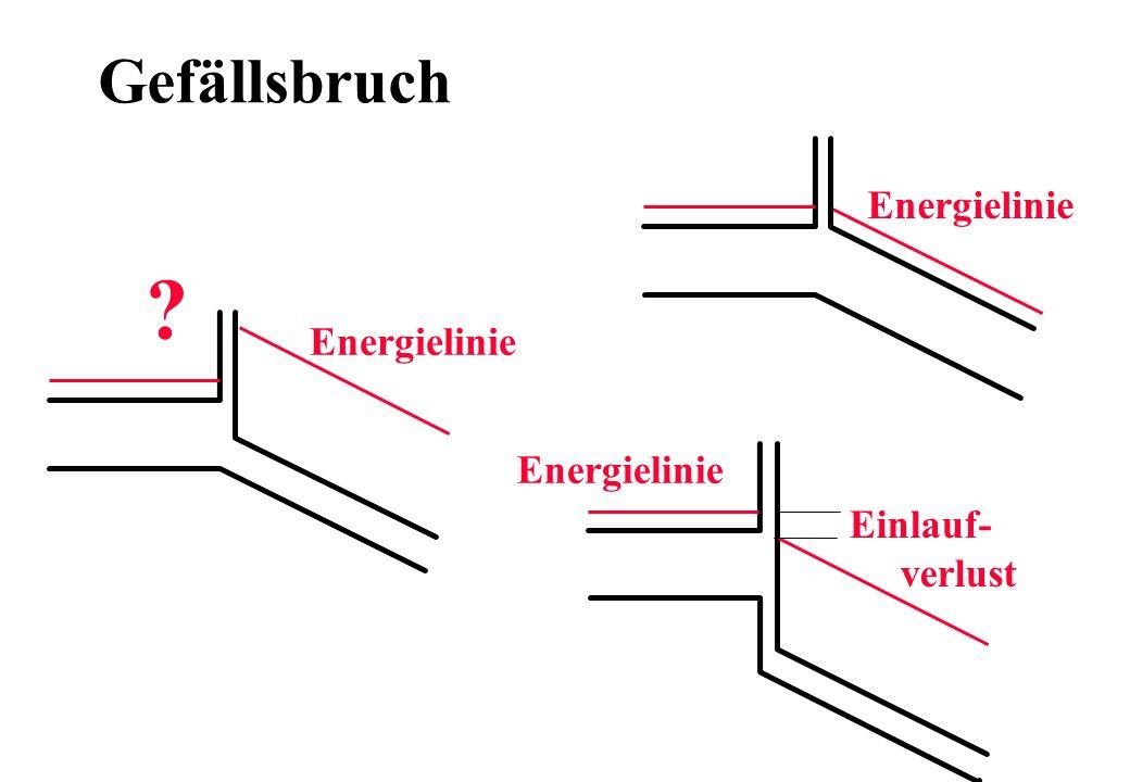 Gefällsbruch Energielinie Energielinie Einlauf- verlust Energielinie
