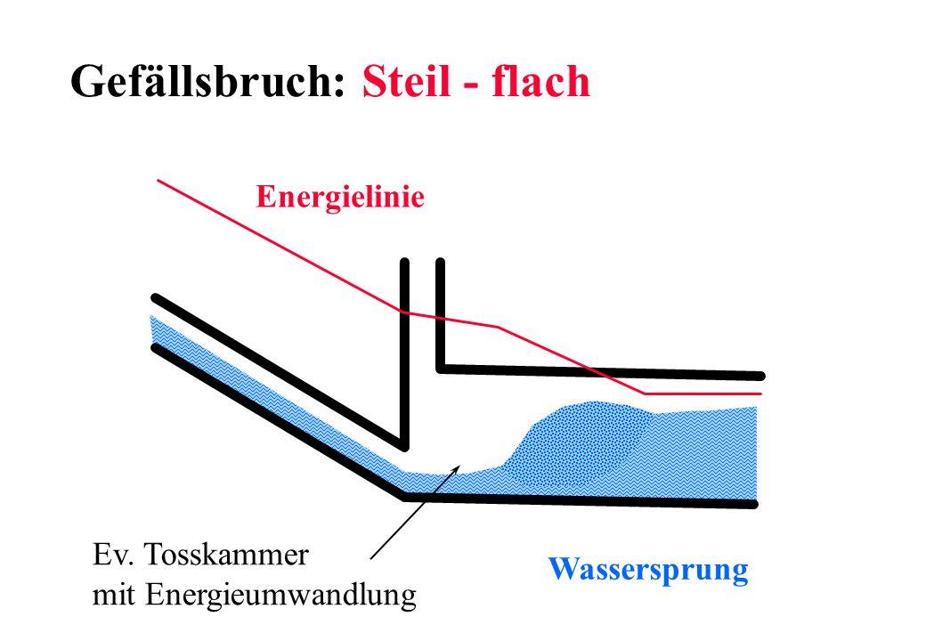Gefällsbruch: Steil - flach