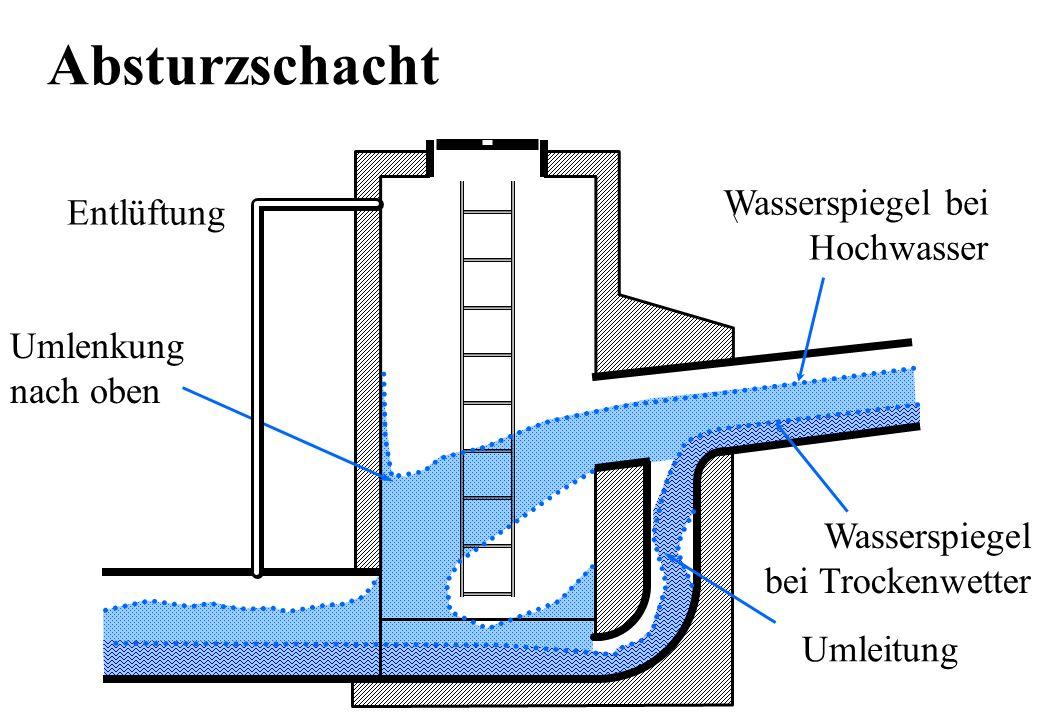 Absturzschacht Wasserspiegel bei Entlüftung Hochwasser Umlenkung