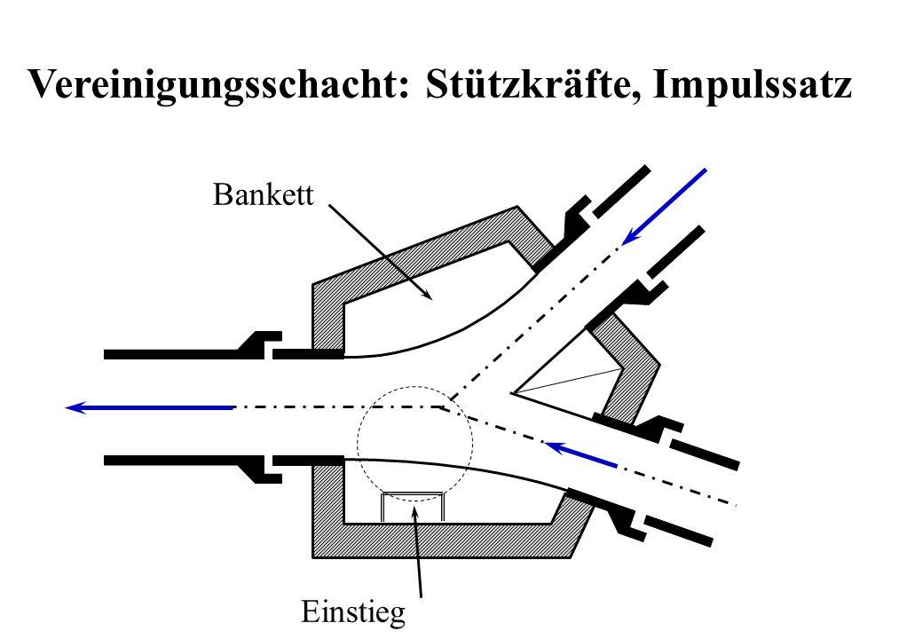 Vereinigungsschacht: Stützkräfte, Impulssatz