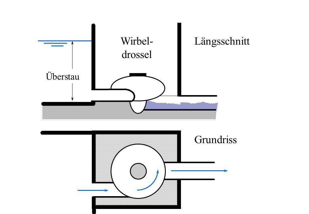 Wirbel- drossel Längsschnitt Überstau Grundriss