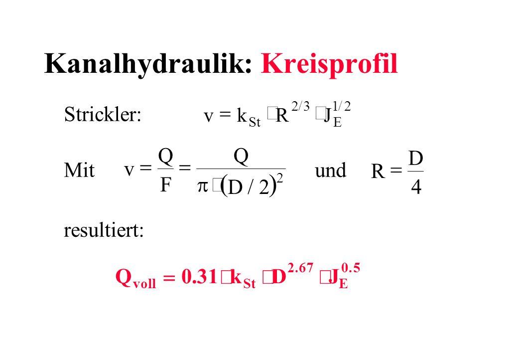 Kanalhydraulik: Kreisprofil