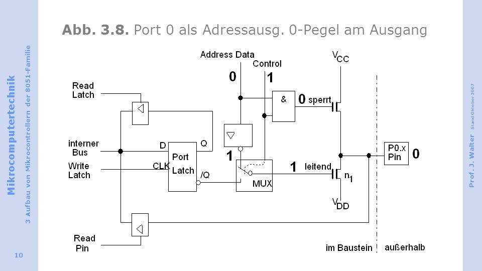 Abb. 3.8. Port 0 als Adressausg. 0-Pegel am Ausgang