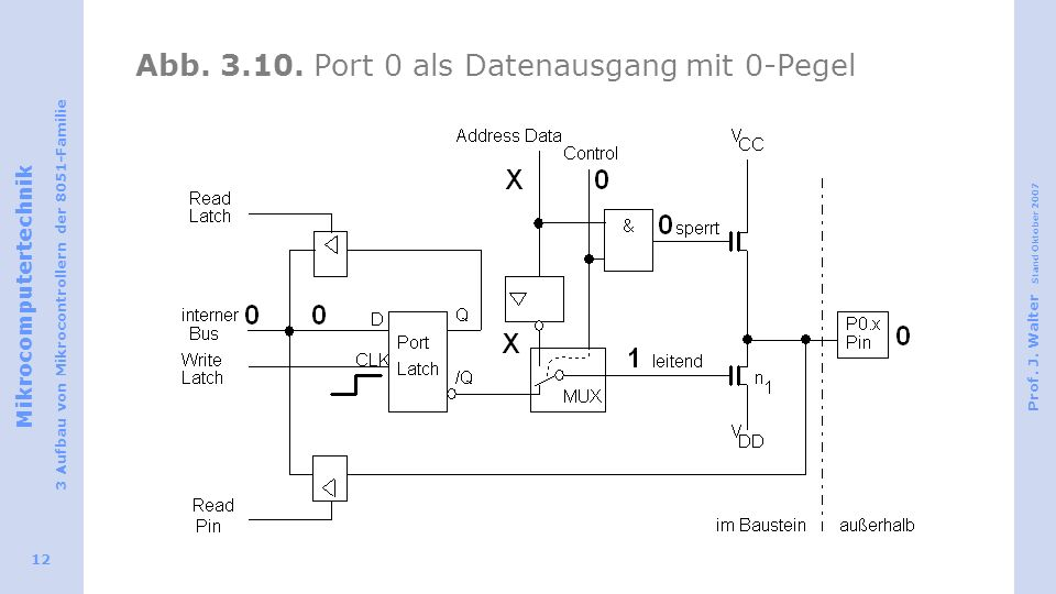 Abb. 3.10. Port 0 als Datenausgang mit 0-Pegel
