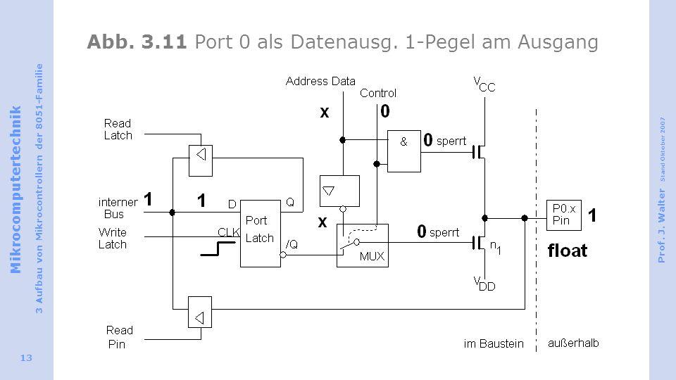 Abb. 3.11 Port 0 als Datenausg. 1-Pegel am Ausgang