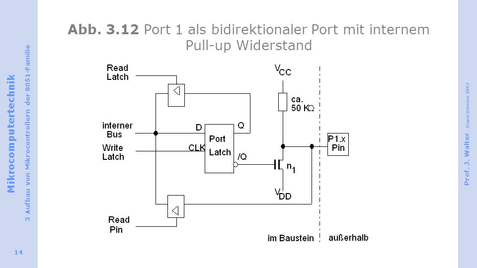 Abb. 3.12 Port 1 als bidirektionaler Port mit internem Pull-up Widerstand