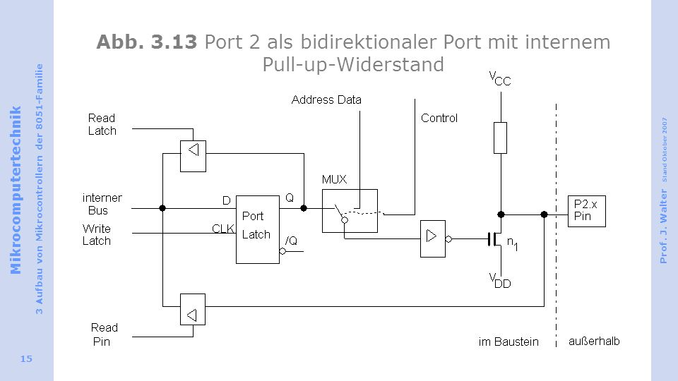 Abb. 3.13 Port 2 als bidirektionaler Port mit internem Pull-up-Widerstand