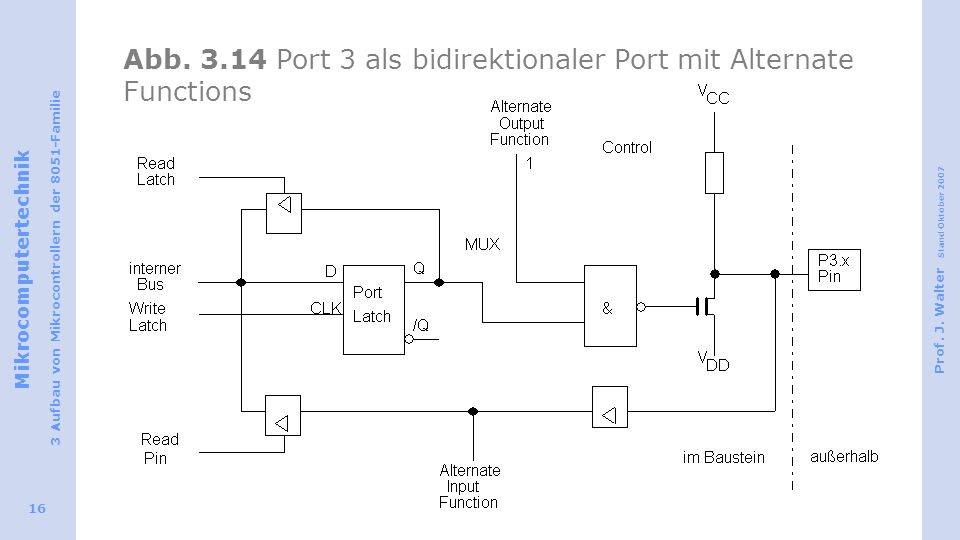 Abb. 3.14 Port 3 als bidirektionaler Port mit Alternate Functions