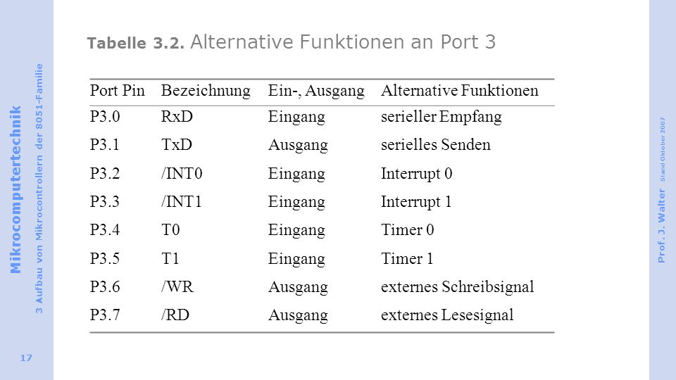 Tabelle 3.2. Alternative Funktionen an Port 3