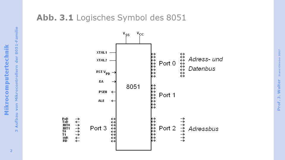 Abb. 3.1 Logisches Symbol des 8051