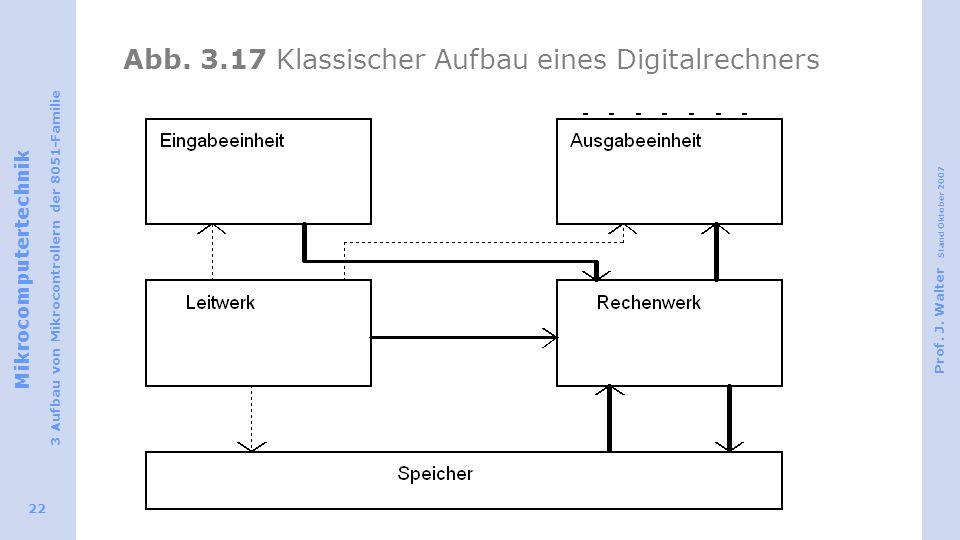 Abb. 3.17 Klassischer Aufbau eines Digitalrechners