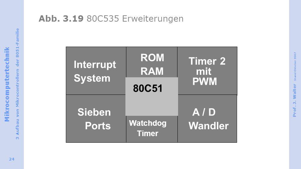 Interrupt System Sieben Kern ROM RAM Timer 2 A / D Wandler Ports mit