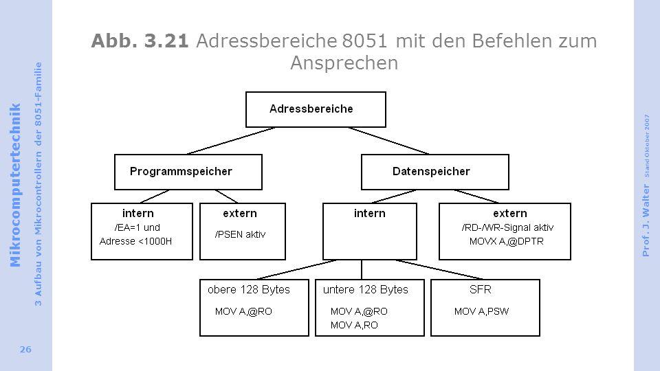 Abb. 3.21 Adressbereiche 8051 mit den Befehlen zum Ansprechen