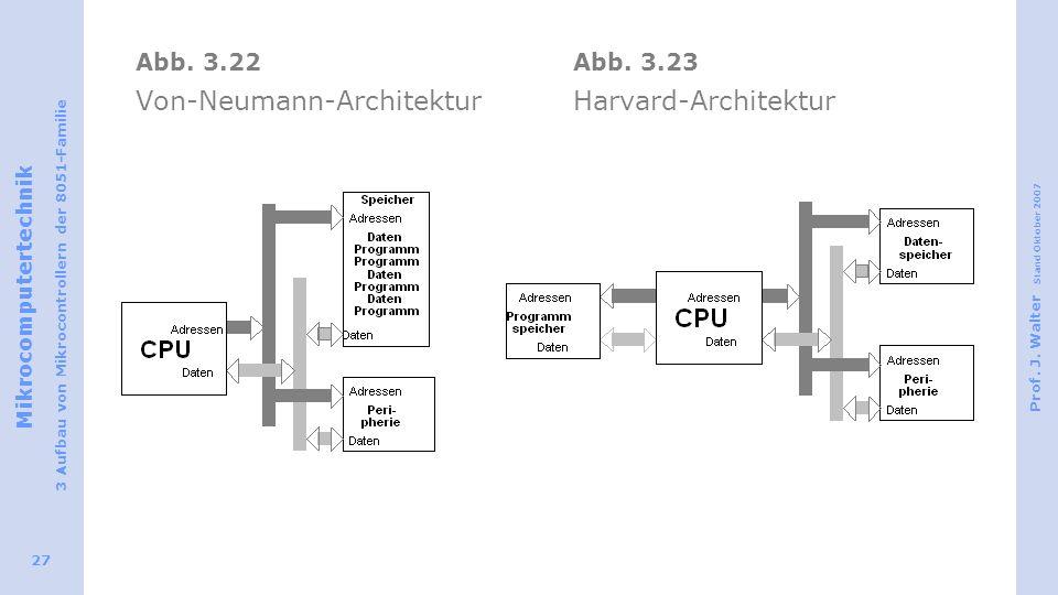 Abb. 3.22 Von-Neumann-Architektur