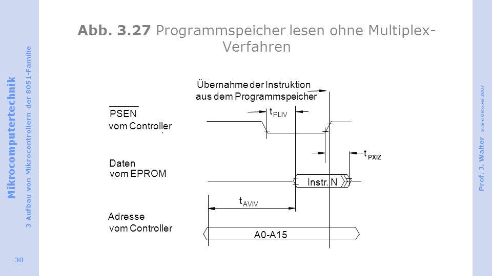 Abb. 3.27 Programmspeicher lesen ohne Multiplex-Verfahren